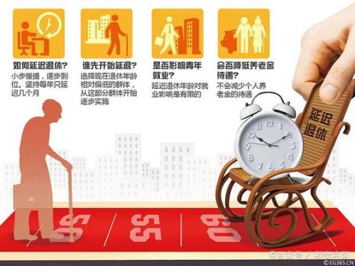 办理退休的流程是什么?一般需要提前多少天?